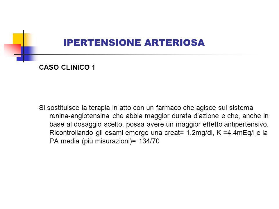 IPERTENSIONE ARTERIOSA CASO CLINICO 1 Si sostituisce la terapia in atto con un farmaco che agisce sul sistema renina-angiotensina che abbia maggior du
