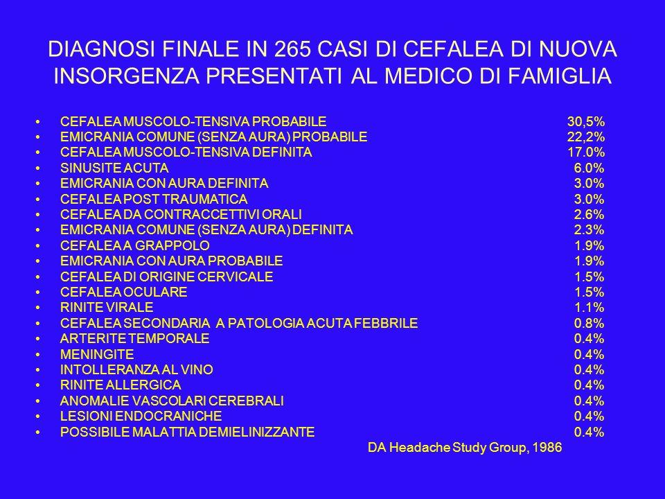 MAL DI TESTA COME MALATTIA CEFALEA Secondo la Lega Italiana Cefalalgici, almeno nove milioni di persone soffrono di mal di testa, nel nostro paese.