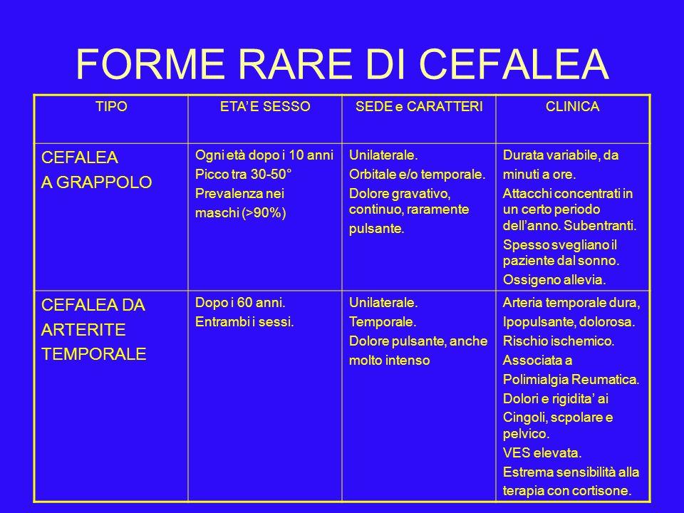 FORME COMUNI DI CEFALEA TIPOETA E SESSOSEDE e CARATTERICLINICA CEFALEA MUSCOLO TENSIVA Ogni età.