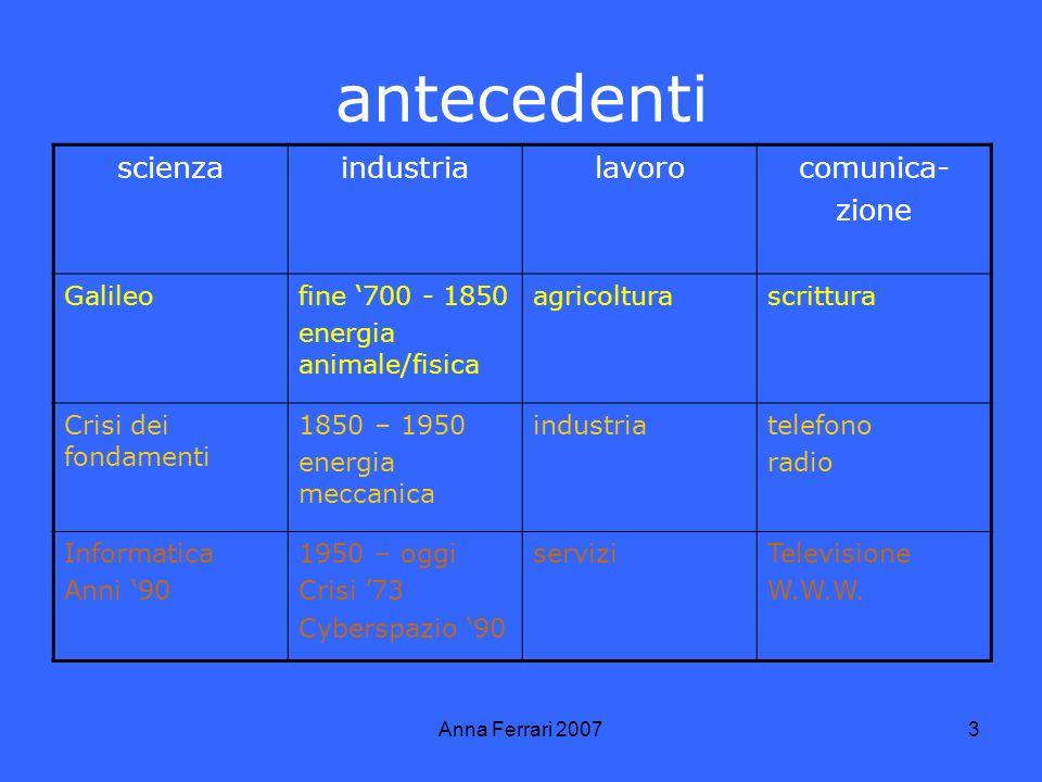 Anna Ferrari 20074 La famiglia Fino al 1950 tradizionale Dopo il 68 affettiva Anni 80 allargata Anni 90 educante Duemila lunga