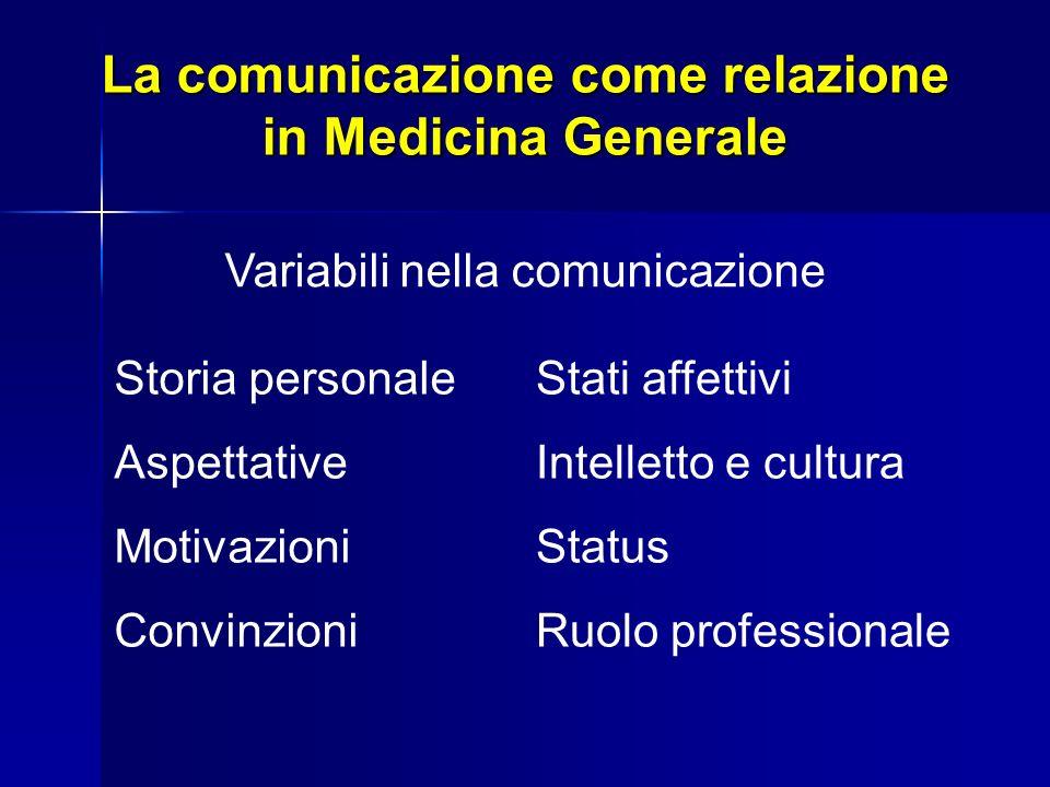 La comunicazione come relazione in Medicina Generale Variabili nella comunicazione Storia personale Aspettative Motivazioni Convinzioni Stati affettiv
