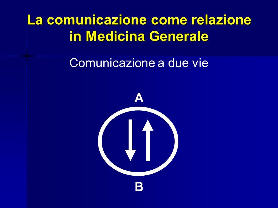 La comunicazione come relazione in Medicina Generale Comunicazione a due vie ABAB