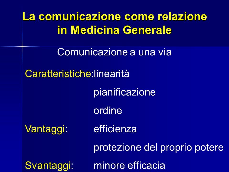 La comunicazione come relazione in Medicina Generale Comunicazione a una via Caratteristiche:linearità pianificazione ordine Vantaggi:efficienza prote