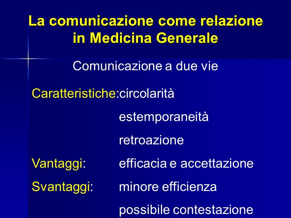 La comunicazione come relazione in Medicina Generale Comunicazione a due vie Caratteristiche:circolarità estemporaneità retroazione Vantaggi:efficacia