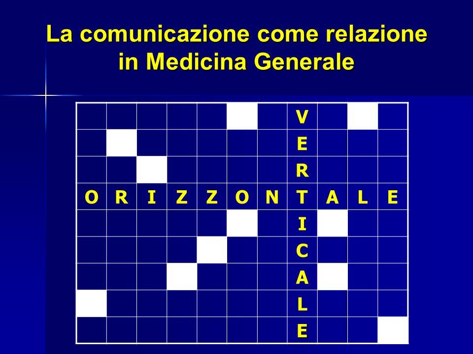V E R ORIZZONTALE I C A L E La comunicazione come relazione in Medicina Generale