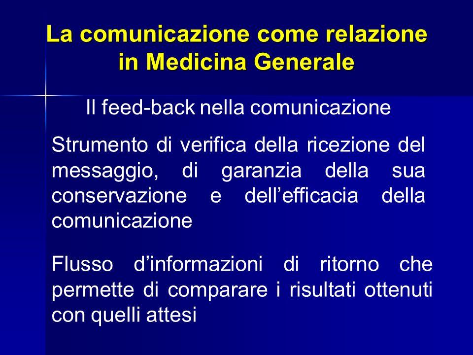 La comunicazione come relazione in Medicina Generale Il feed-back nella comunicazione Strumento di verifica della ricezione del messaggio, di garanzia