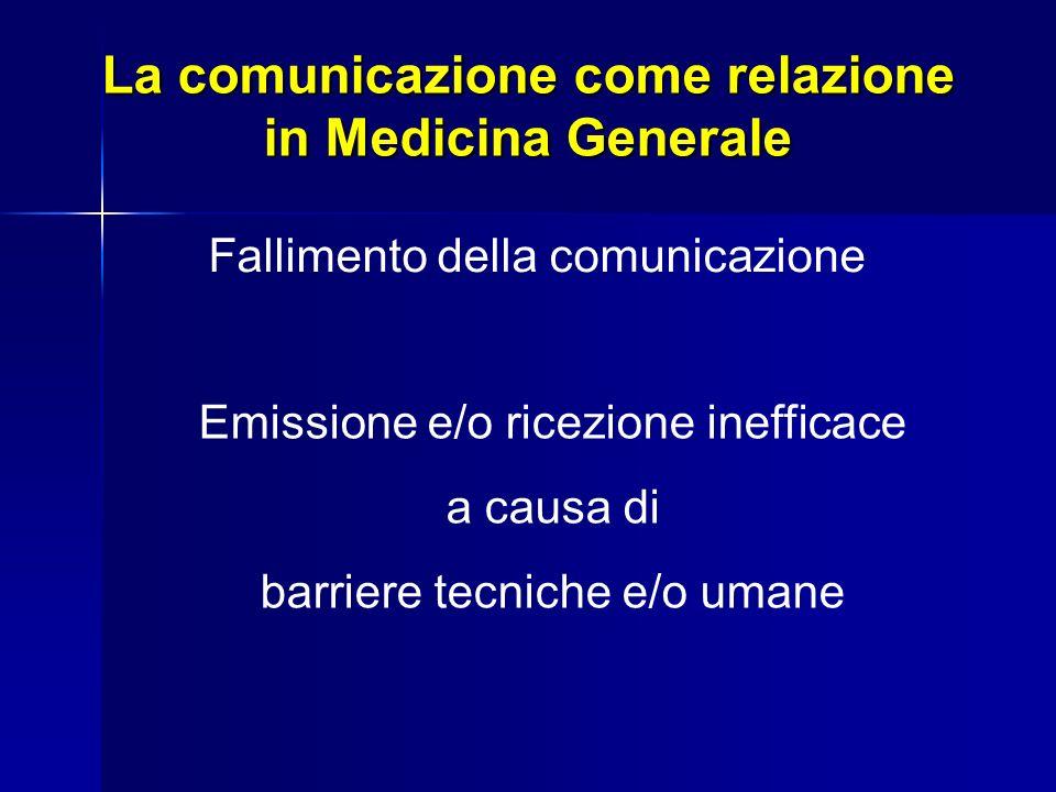 La comunicazione come relazione in Medicina Generale Fallimento della comunicazione Emissione e/o ricezione inefficace a causa di barriere tecniche e/