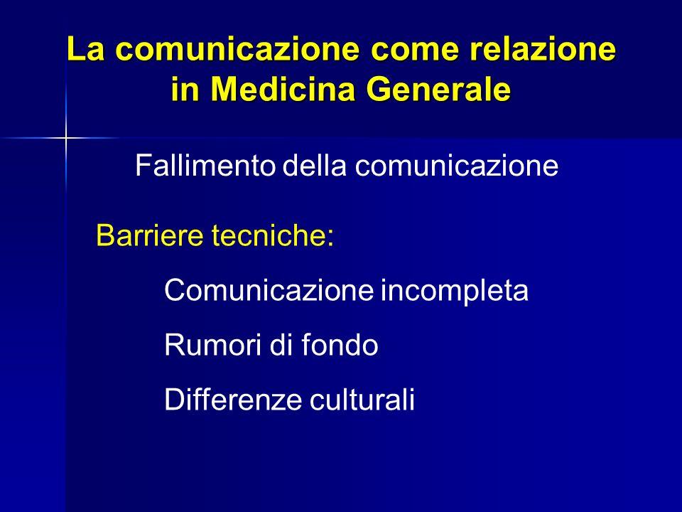 La comunicazione come relazione in Medicina Generale Fallimento della comunicazione Barriere tecniche: Comunicazione incompleta Rumori di fondo Differ