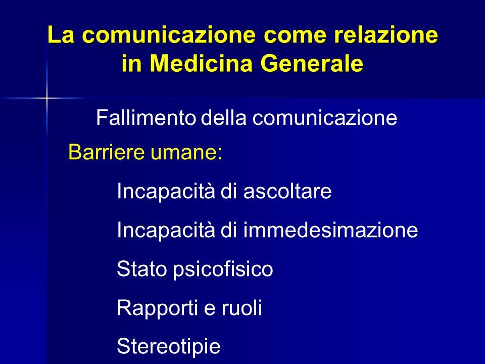 La comunicazione come relazione in Medicina Generale Fallimento della comunicazione Barriere umane: Incapacità di ascoltare Incapacità di immedesimazi