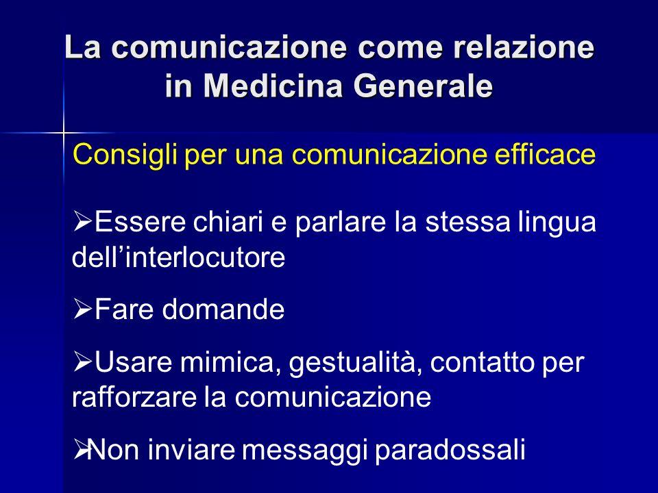 La comunicazione come relazione in Medicina Generale Consigli per una comunicazione efficace Essere chiari e parlare la stessa lingua dellinterlocutor