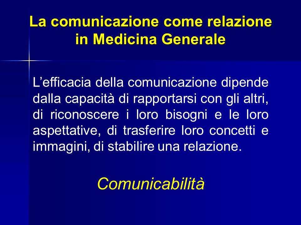 La comunicazione come relazione in Medicina Generale Lefficacia della comunicazione dipende dalla capacità di rapportarsi con gli altri, di riconoscer
