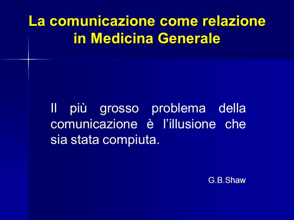 La comunicazione come relazione in Medicina Generale I mezzi della comunicazione ParolaComportamentoOggetti Comunicazione verbale o numerica Comunicazione non verbale o analogica