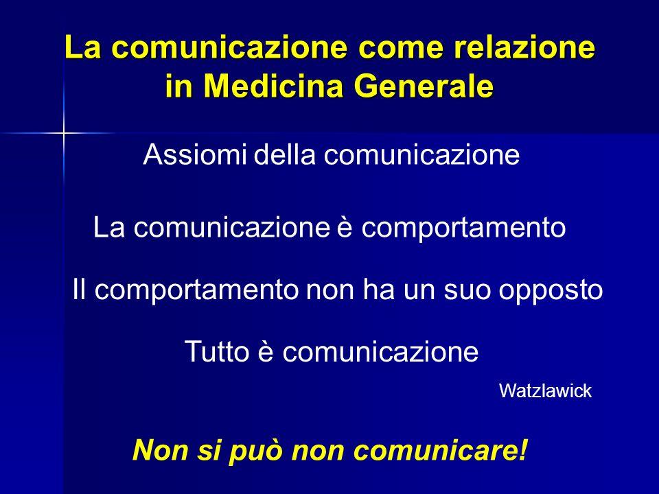 La comunicazione come relazione in Medicina Generale Interpretazione del messaggio Parole + Contenuto messaggio Tono Gestualità + Interpretazione messaggio Mimica