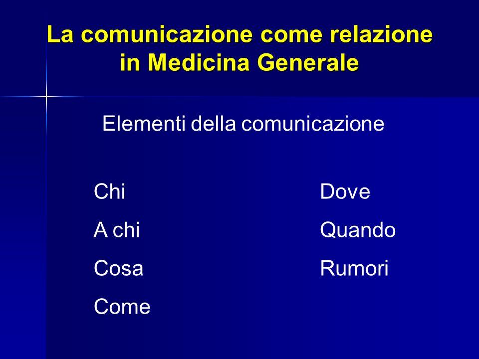 La comunicazione come relazione in Medicina Generale Elementi della comunicazione Chi:è chi deve comunicare e fissare gli obiettivi A chi:è chi riceve la comunicazione Cosa:è largomento Come:è il mezzo scelto