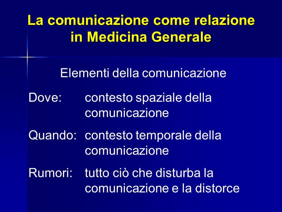 La comunicazione come relazione in Medicina Generale Elementi della comunicazione Dove:contesto spaziale della comunicazione Quando:contesto temporale