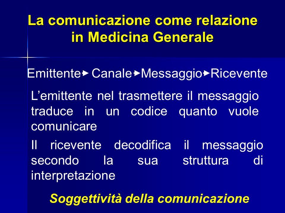 La comunicazione come relazione in Medicina Generale EmittenteCanaleMessaggioRicevente Lemittente nel trasmettere il messaggio traduce in un codice qu
