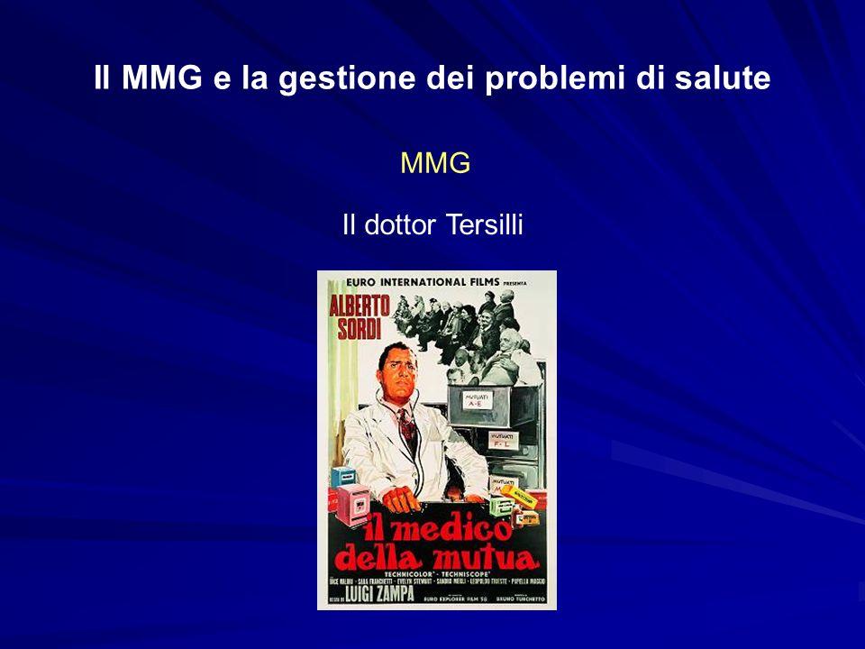 Il MMG e la gestione dei problemi di salute MMG Remo Brindisi, Il Medico di Famiglia