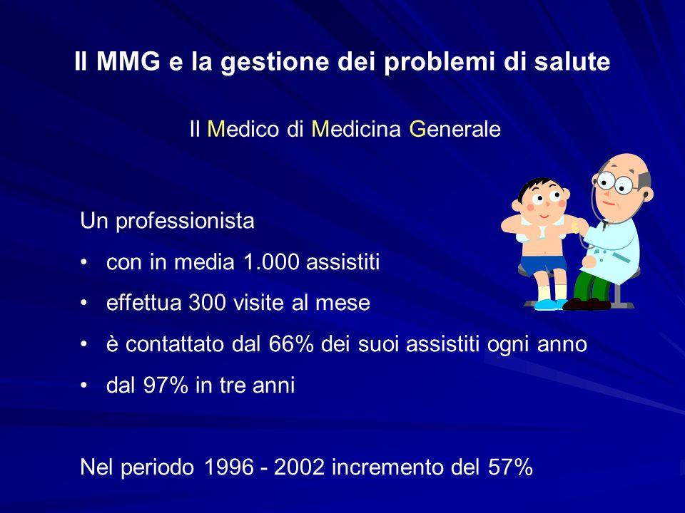 Il MMG non cura della patologia dellassistito, ma si prende cura dell assistito con i mezzi che sono a sua disposizione: prevenzione diagnosi terapia Il MMG e la gestione dei problemi di salute