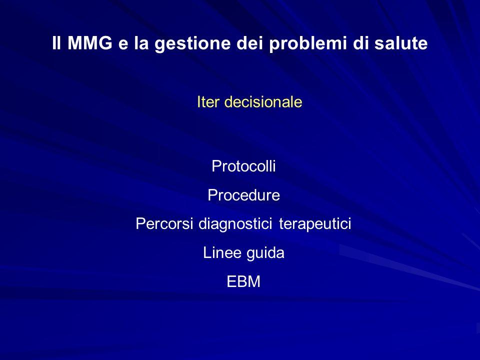 Il MMG e la gestione dei problemi di salute Protocollo: si indica uno schema di comportamento predefinito nellattività clinico diagnostica, descrivendo una rigida sequenza di comportamenti Iter decisionale