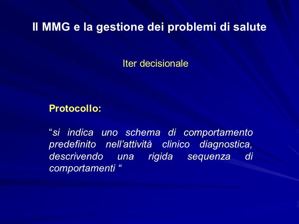 Il MMG e la gestione dei problemi di salute Specialista = II° livello di intervento Approccio dello Specialista al problema Paziente già studiato Tempo per la diagnosi Tempo per la terapia Iter decisionale