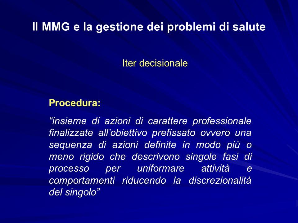 Il MMG e la gestione dei problemi di salute Percorso diagnostico/terapeutico: descrizione di interventi medici od infermieristici nella loro sequenza cronologica, messi in atto nellambito di una specifica patologia, per conseguire il massimo livello di qualità con i minori costi e ritardi nel contesto organizzativo nel quale si opera Iter decisionale