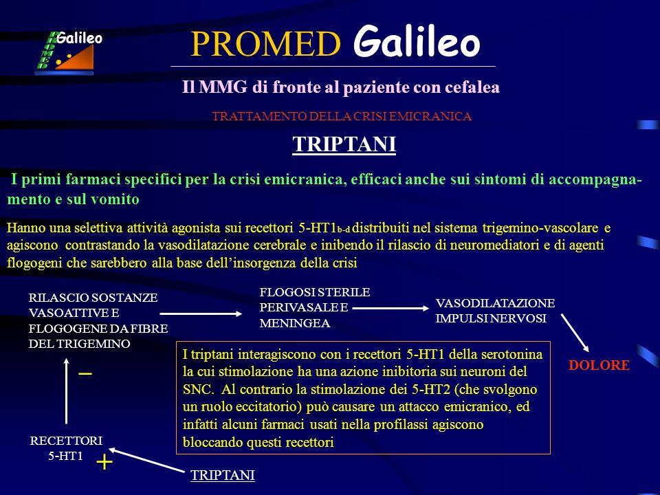 PROMED Galileo Il MMG di fronte al paziente con cefalea Galileo TRATTAMENTO DELLA CRISI EMICRANICA TRIPTANI I primi farmaci specifici per la crisi emi