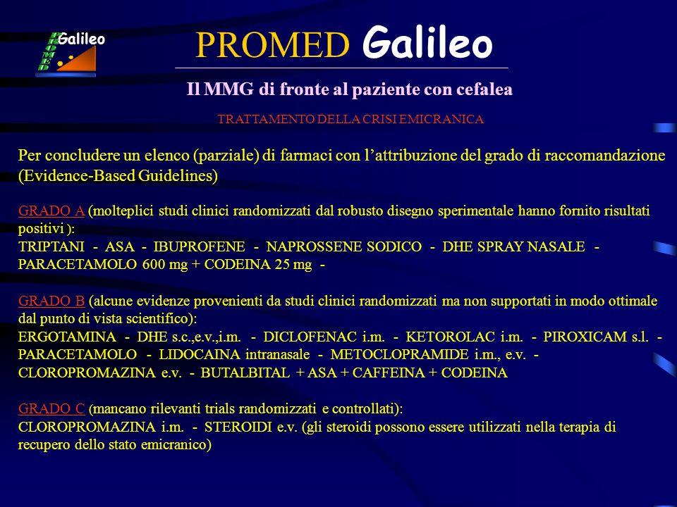 PROMED Galileo Il MMG di fronte al paziente con cefalea Galileo Per concludere un elenco (parziale) di farmaci con lattribuzione del grado di raccoman