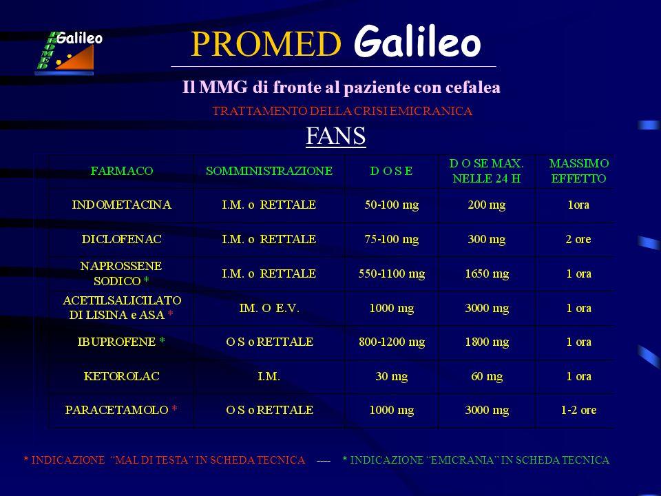PROMED Galileo Il MMG di fronte al paziente con cefalea Galileo TRATTAMENTO DELLA CRISI EMICRANICA FANS * INDICAZIONE MAL DI TESTA IN SCHEDA TECNICA -
