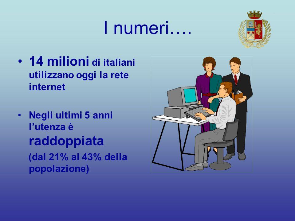 I numeri….