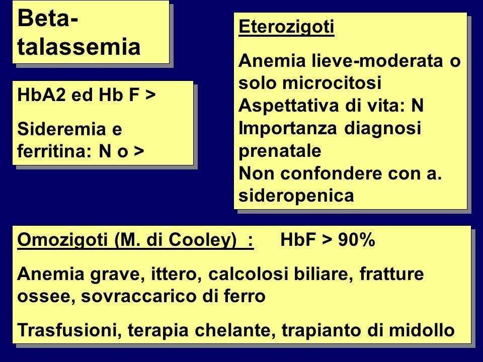 Beta- talassemia HbA2 ed Hb F > Sideremia e ferritina: N o > HbA2 ed Hb F > Sideremia e ferritina: N o > Eterozigoti Anemia lieve-moderata o solo micr