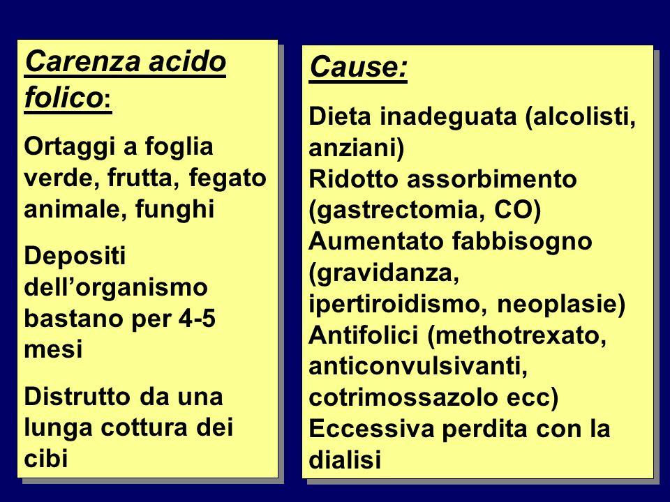 Carenza acido folico : Ortaggi a foglia verde, frutta, fegato animale, funghi Depositi dellorganismo bastano per 4-5 mesi Distrutto da una lunga cottu