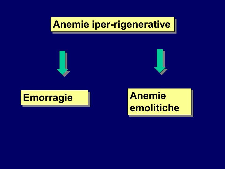 Anemie iper-rigenerative Emorragie Anemie emolitiche