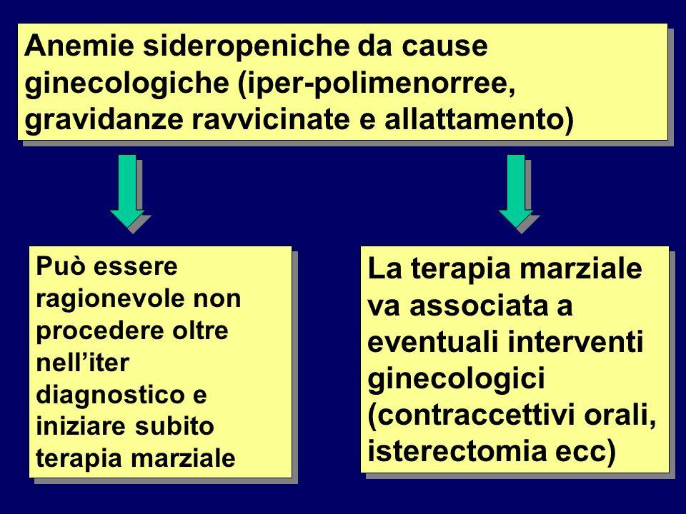 Anemie sideropeniche da cause ginecologiche (iper-polimenorree, gravidanze ravvicinate e allattamento) Può essere ragionevole non procedere oltre nell
