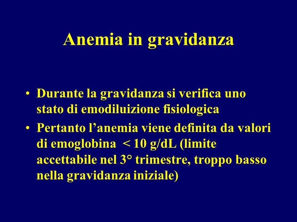 Anemia in gravidanza Durante la gravidanza si verifica uno stato di emodiluizione fisiologica Pertanto lanemia viene definita da valori di emoglobina