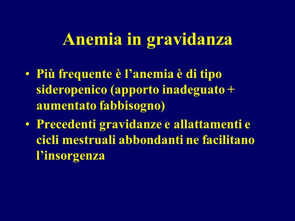 Anemia in gravidanza Più frequente è lanemia è di tipo sideropenico (apporto inadeguato + aumentato fabbisogno) Precedenti gravidanze e allattamenti e