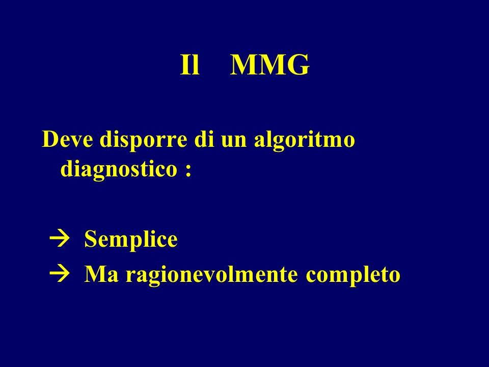 Il MMG Deve disporre di un algoritmo diagnostico : Semplice Ma ragionevolmente completo