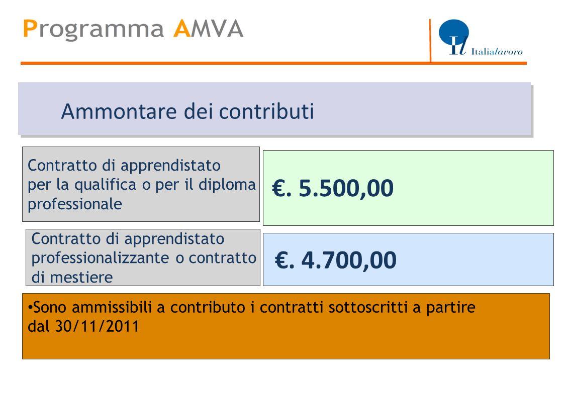 Titolo Contratto di apprendistato per la qualifica o per il diploma professionale. 4.700,00 Sono ammissibili a contributo i contratti sottoscritti a p