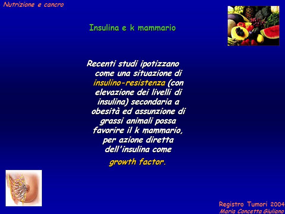 Registro Tumori 2004 Maria Concetta Giuliano Nutrizione e cancro Insulina e k mammario Recenti studi ipotizzano come una situazione di insulino-resistenza (con elevazione dei livelli di insulina) secondaria a obesità ed assunzione di grassi animali possa favorire il k mammario, per azione diretta dell insulina come growth factor.