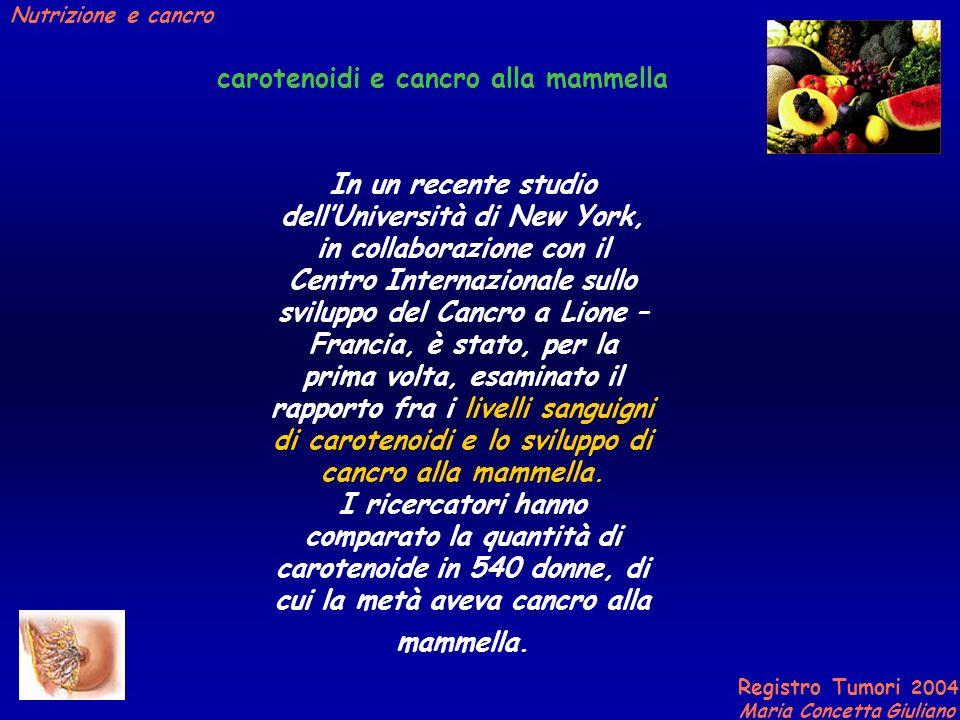Registro Tumori 2004 Maria Concetta Giuliano Nutrizione e cancro In un recente studio dellUniversità di New York, in collaborazione con il Centro Internazionale sullo sviluppo del Cancro a Lione – Francia, è stato, per la prima volta, esaminato il rapporto fra i livelli sanguigni di carotenoidi e lo sviluppo di cancro alla mammella.