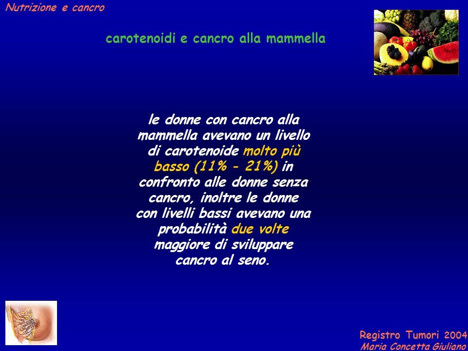 Registro Tumori 2004 Maria Concetta Giuliano Nutrizione e cancro le donne con cancro alla mammella avevano un livello di carotenoide molto più basso (11% - 21%) in confronto alle donne senza cancro, inoltre le donne con livelli bassi avevano una probabilità due volte maggiore di sviluppare cancro al seno.