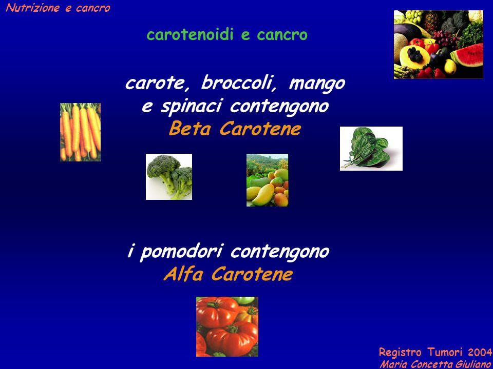 Registro Tumori 2004 Maria Concetta Giuliano Nutrizione e cancro i pomodori contengono Alfa Carotene carotenoidi e cancro carote, broccoli, mango e spinaci contengono Beta Carotene