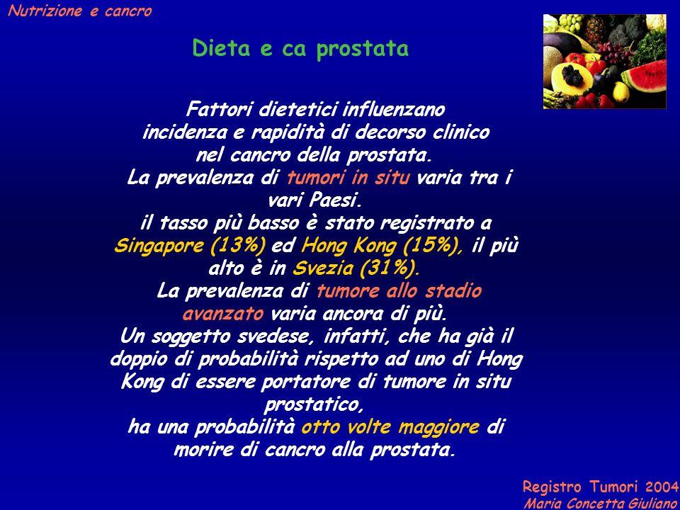 Registro Tumori 2004 Maria Concetta Giuliano Nutrizione e cancro Fattori dietetici influenzano incidenza e rapidità di decorso clinico nel cancro della prostata.