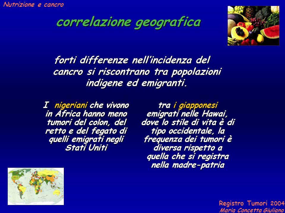 Registro Tumori 2004 Maria Concetta Giuliano Nutrizione e cancro un consumo moderato di carne è positivo per ferro, proteine e vitamine del gruppo B.