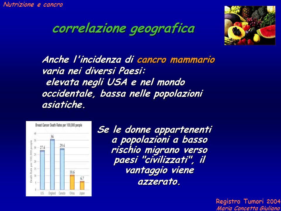 Registro Tumori 2004 Maria Concetta Giuliano Nutrizione e cancro correlazione geografica Se le donne appartenenti a popolazioni a basso rischio migrano verso paesi civilizzati , il vantaggio viene azzerato.