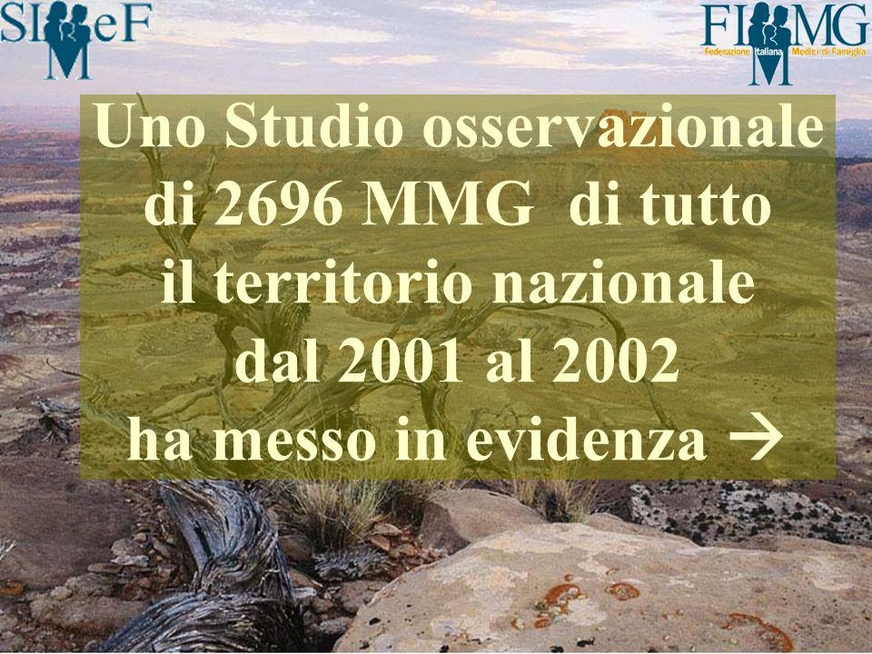Uno Studio osservazionale di 2696 MMG di tutto il territorio nazionale dal 2001 al 2002 ha messo in evidenza