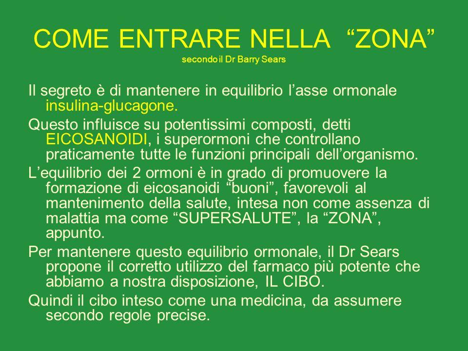 LA ZONA: una definizione Avete presente quei rari momenti in cui vi sentite proprio bene. Siete pieni di ottimismo, contenti con il mondo e con voi st