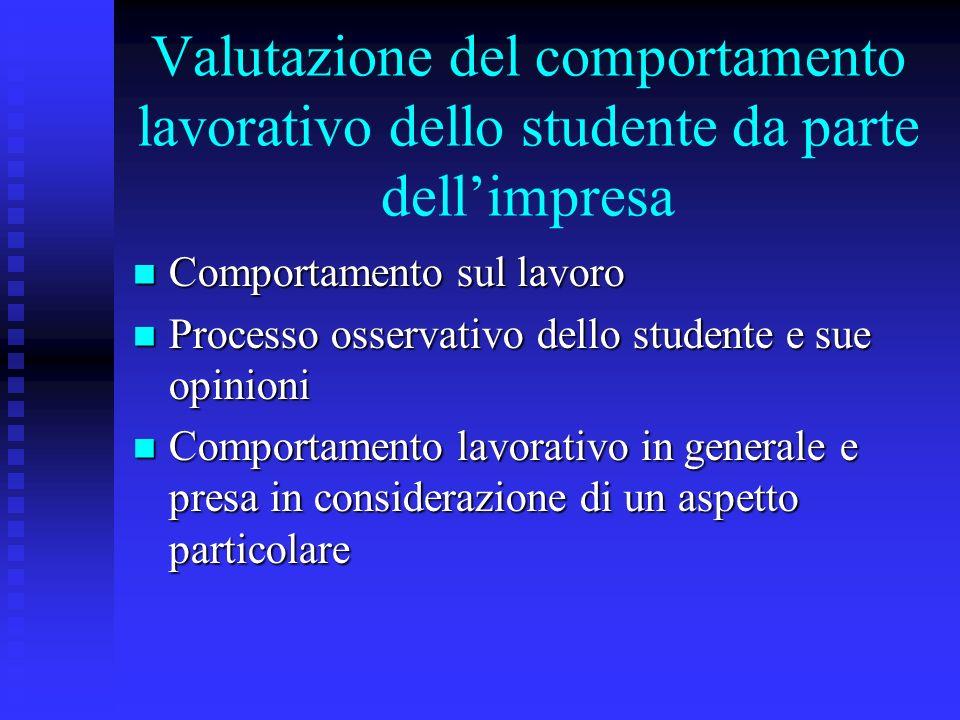 Valutazione del comportamento lavorativo dello studente da parte dellimpresa Comportamento sul lavoro Comportamento sul lavoro Processo osservativo de