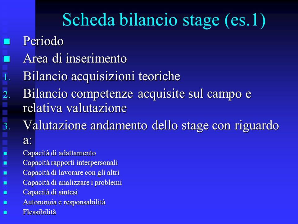 Scheda bilancio stage (es.1) Periodo Periodo Area di inserimento Area di inserimento 1. Bilancio acquisizioni teoriche 2. Bilancio competenze acquisit