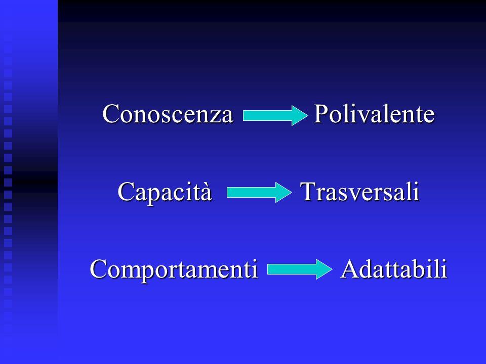 Conoscenza Polivalente Capacità Trasversali Comportamenti Adattabili