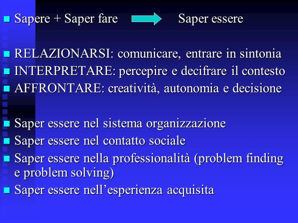 Sapere + Saper fare Saper essere Sapere + Saper fare Saper essere RELAZIONARSI: comunicare, entrare in sintonia RELAZIONARSI: comunicare, entrare in s